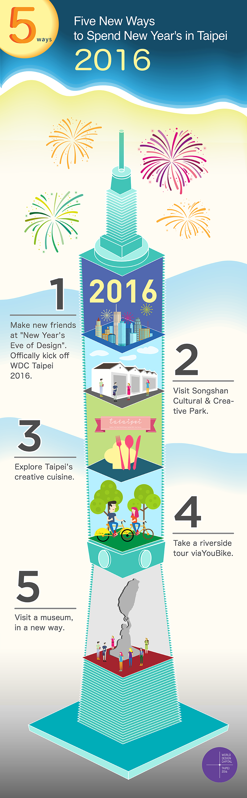 WDC Taipei 2016_Five New Ways to Spend New Year's in Taipei