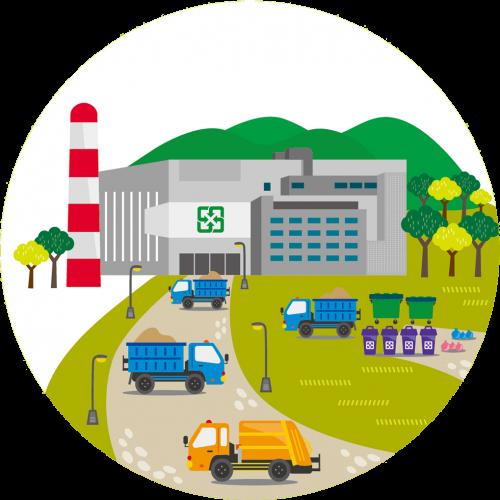 從搖籃到搖籃的綠色宣言:全回收城市計畫